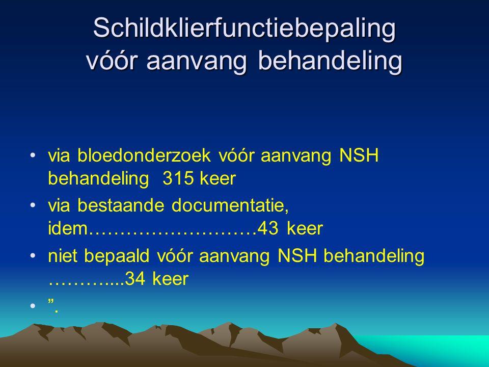 Schildklierfunctiebepaling vóór aanvang behandeling •via bloedonderzoek vóór aanvang NSH behandeling 315 keer •via bestaande documentatie, idem…………………