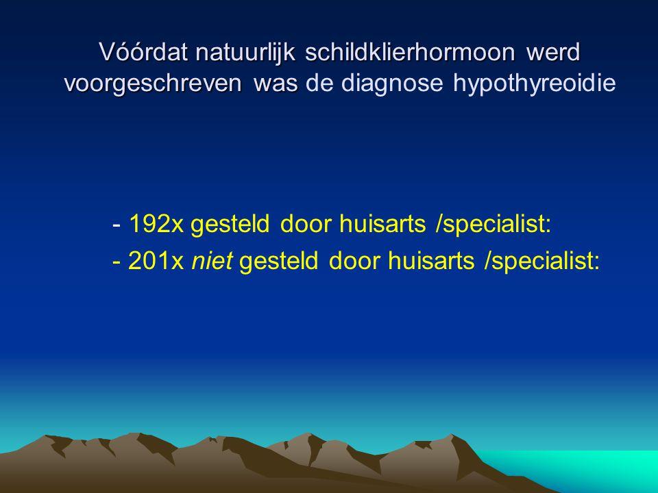 Vóórdat natuurlijk schildklierhormoon werd voorgeschreven was Vóórdat natuurlijk schildklierhormoon werd voorgeschreven was de diagnose hypothyreoidie