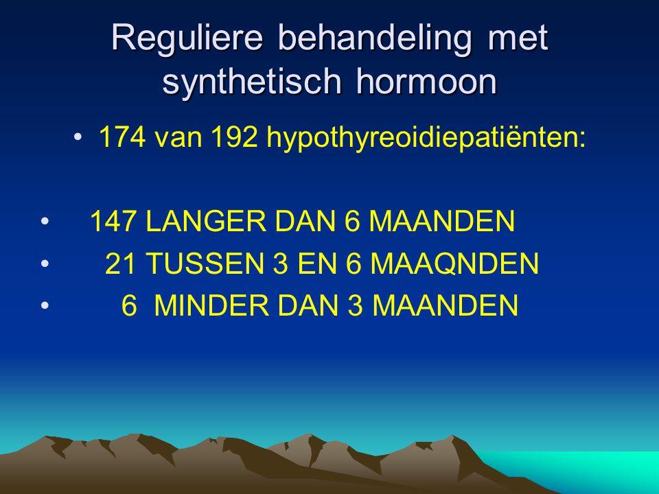 Reguliere behandeling met synthetisch hormoon •174 van 192 hypothyreoidiepatiënten: • 147 LANGER DAN 6 MAANDEN • 21 TUSSEN 3 EN 6 MAAQNDEN • 6 MINDER