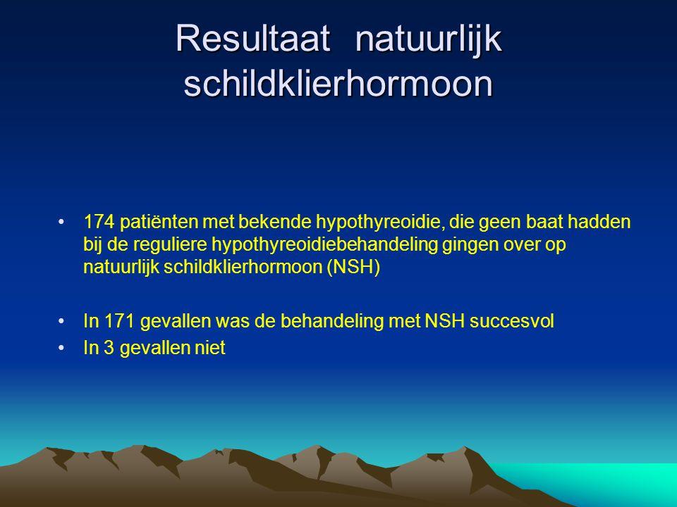 Resultaat natuurlijk schildklierhormoon •174 patiënten met bekende hypothyreoidie, die geen baat hadden bij de reguliere hypothyreoidiebehandeling gin