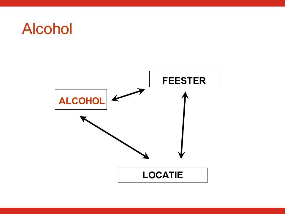 Alcohol ALCOHOL FEESTER LOCATIE