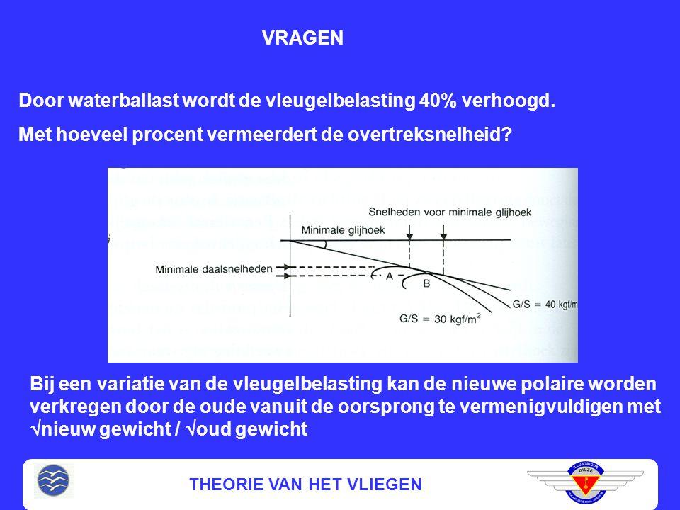 THEORIE VAN HET VLIEGEN Door waterballast wordt de vleugelbelasting 40% verhoogd. Met hoeveel procent vermeerdert de overtreksnelheid? VRAGEN Bij een
