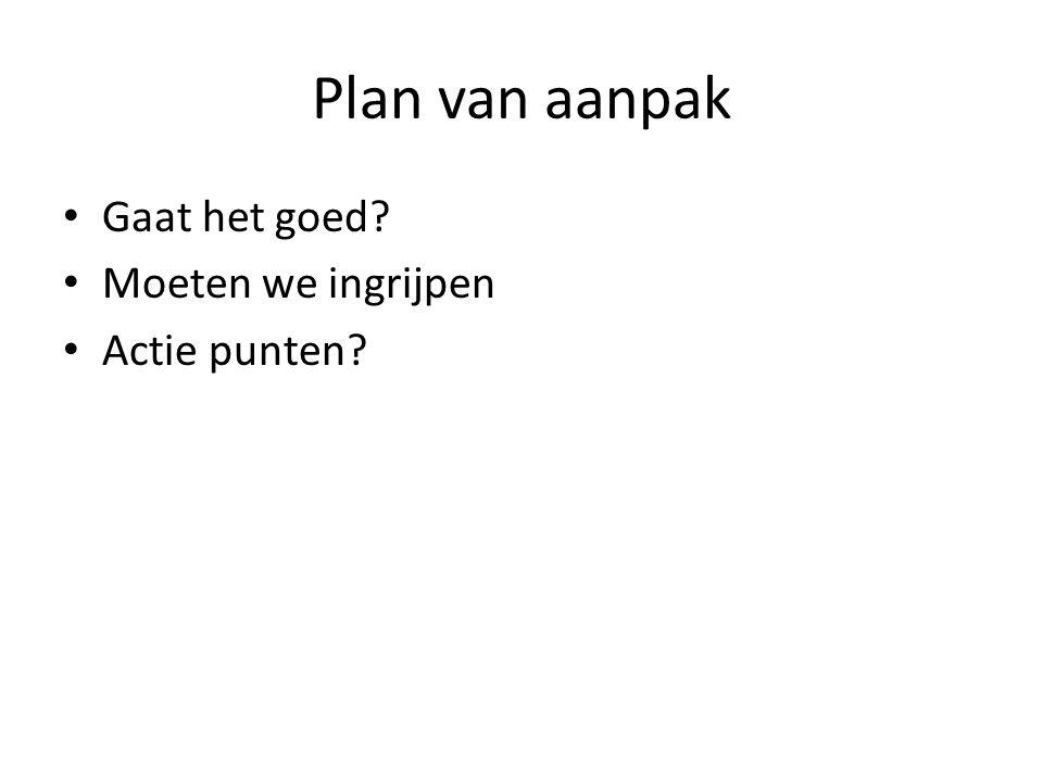 Plan van aanpak • Gaat het goed? • Moeten we ingrijpen • Actie punten?