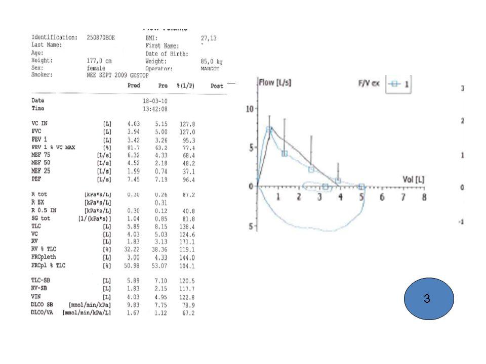 FormulierTotaalSymptomenMentaalFunctioneel 11.72.7501.5 2 0.40.50 3 1.92.750.51.75 4 5 CCQ 3