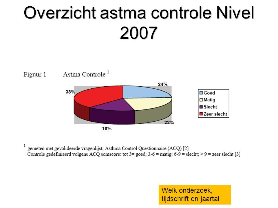 Overzicht astma controle Nivel 2007 Welk onderzoek, tijdschrift en jaartal