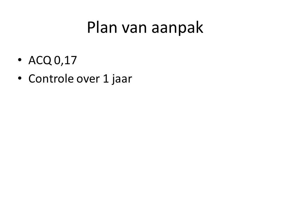Plan van aanpak • ACQ 0,17 • Controle over 1 jaar