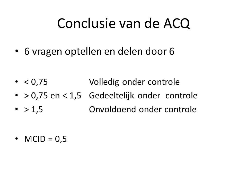 Conclusie van de ACQ • 6 vragen optellen en delen door 6 • < 0,75Volledig onder controle • > 0,75 en < 1,5Gedeeltelijk onder controle • > 1,5Onvoldoen