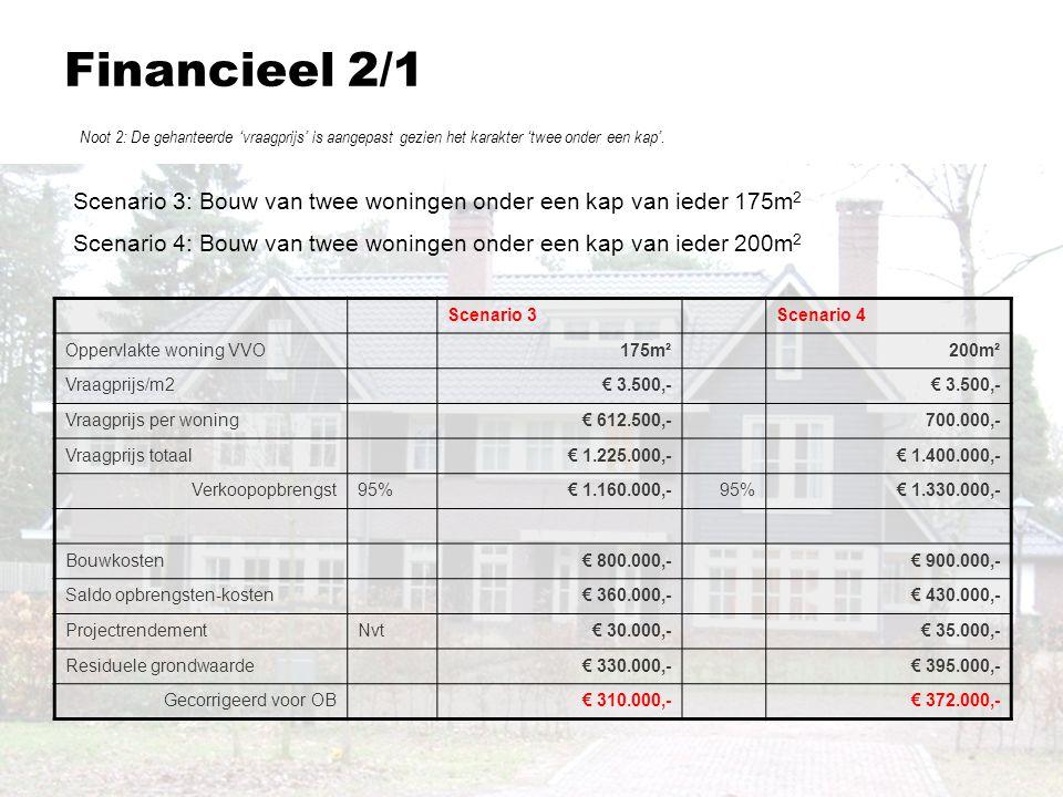Financieel 2/1 Noot 2: De gehanteerde 'vraagprijs' is aangepast gezien het karakter 'twee onder een kap'. Scenario 3Scenario 4 Oppervlakte woning VVO1