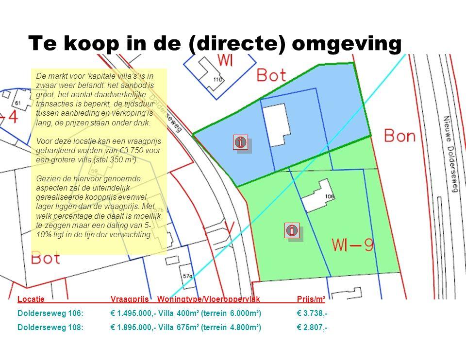 Te koop in de (directe) omgeving LocatieVraagprijsWoningtype/VloeroppervlakPrijs/m² Dolderseweg 106: € 1.495.000,- Villa 400m² (terrein 6.000m²)€ 3.73