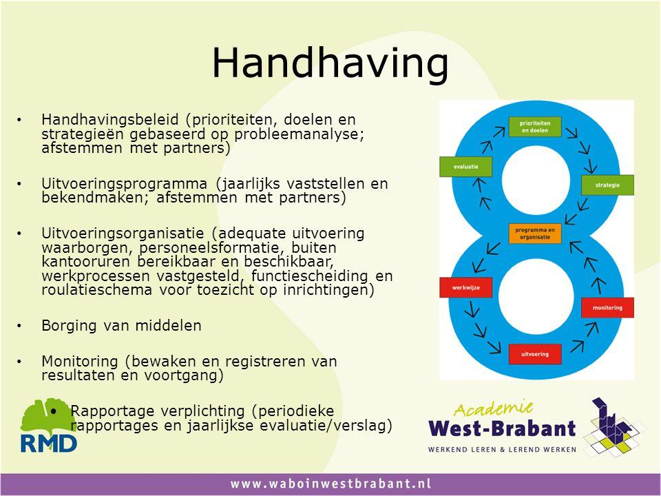 Handhaving • Handhavingsbeleid (prioriteiten, doelen en strategieën gebaseerd op probleemanalyse; afstemmen met partners) • Uitvoeringsprogramma (jaar