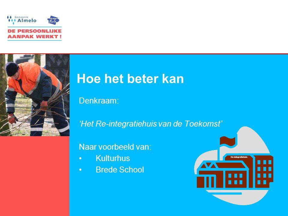 7 Hoe het beter kan Denkraam: 'Het Re-integratiehuis van de Toekomst' Naar voorbeeld van: •Kulturhus •Brede School Re-integratiehuis