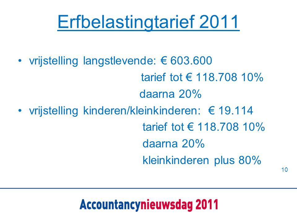 Erfbelastingtarief 2011 •vrijstelling langstlevende: € 603.600 tarief tot € 118.708 10% daarna 20% •vrijstelling kinderen/kleinkinderen: € 19.114 tari