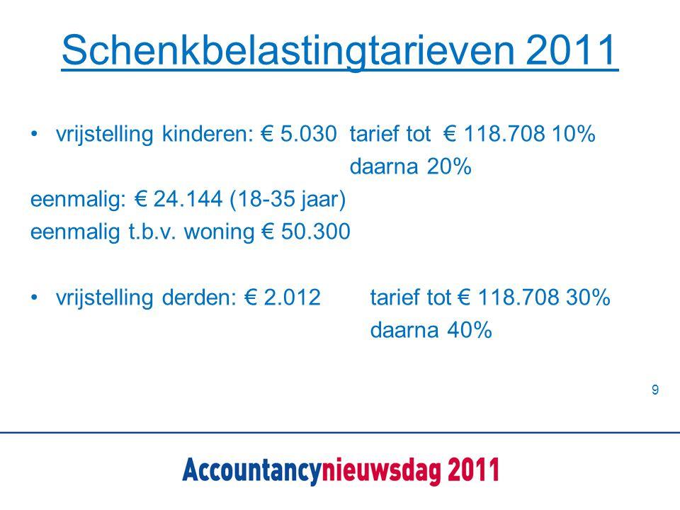 Schenkbelastingtarieven 2011 •vrijstelling kinderen: € 5.030 tarief tot € 118.708 10% daarna 20% eenmalig: € 24.144 (18-35 jaar) eenmalig t.b.v. wonin