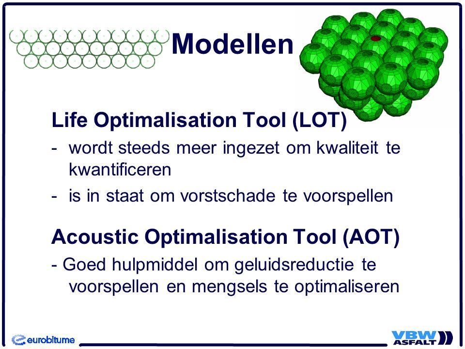 Modellen Life Optimalisation Tool (LOT) -wordt steeds meer ingezet om kwaliteit te kwantificeren -is in staat om vorstschade te voorspellen Acoustic O