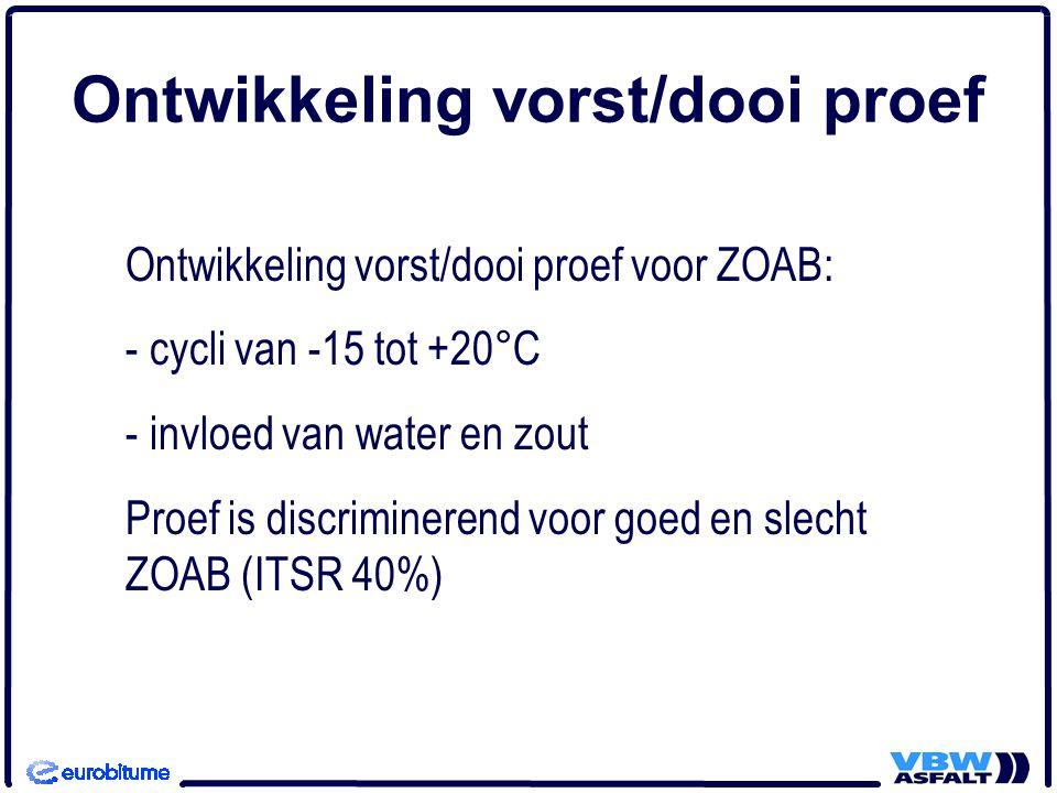 Ontwikkeling vorst/dooi proef Ontwikkeling vorst/dooi proef voor ZOAB: - cycli van -15 tot +20°C - invloed van water en zout Proef is discriminerend v