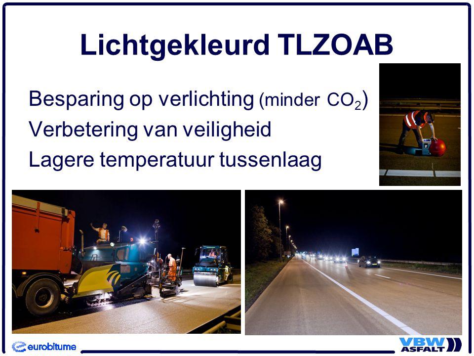 Lichtgekleurd TLZOAB Besparing op verlichting (minder CO 2 ) Verbetering van veiligheid Lagere temperatuur tussenlaag