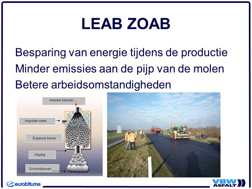 LEAB ZOAB Besparing van energie tijdens de productie Minder emissies aan de pijp van de molen Betere arbeidsomstandigheden
