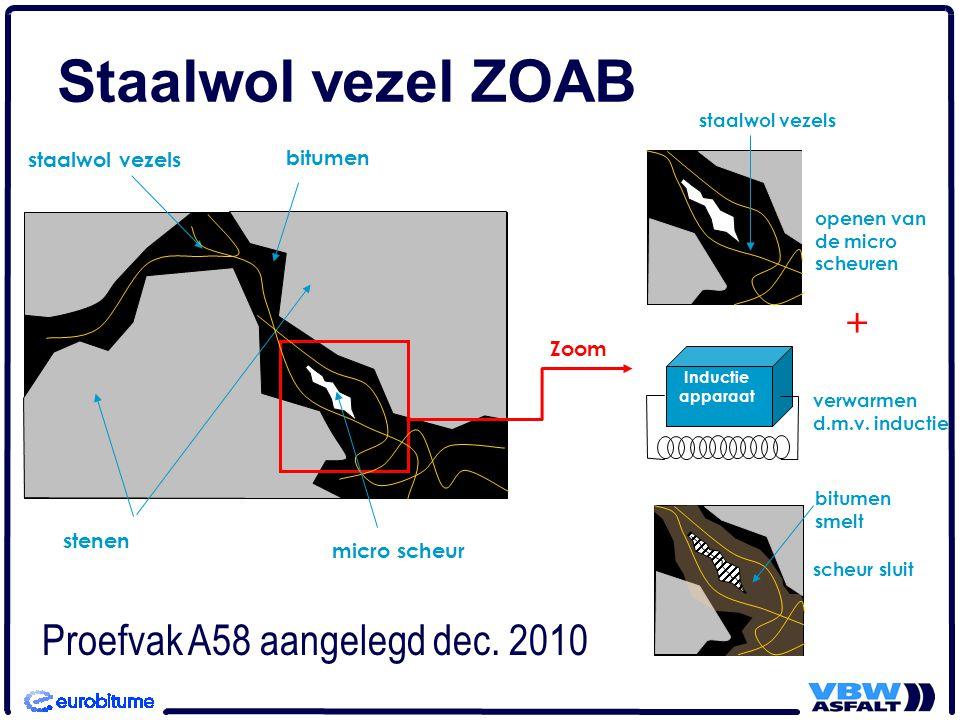 Staalwol vezel ZOAB + Inductie apparaat Zoom stenen micro scheur bitumen staalwol vezels openen van de micro scheuren scheur sluit verwarmen d.m.v. in