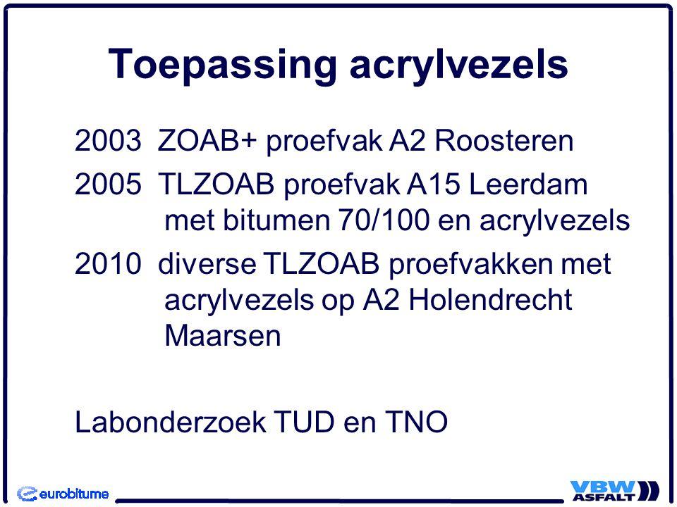 Toepassing acrylvezels 2003 ZOAB+ proefvak A2 Roosteren 2005 TLZOAB proefvak A15 Leerdam met bitumen 70/100 en acrylvezels 2010 diverse TLZOAB proefva