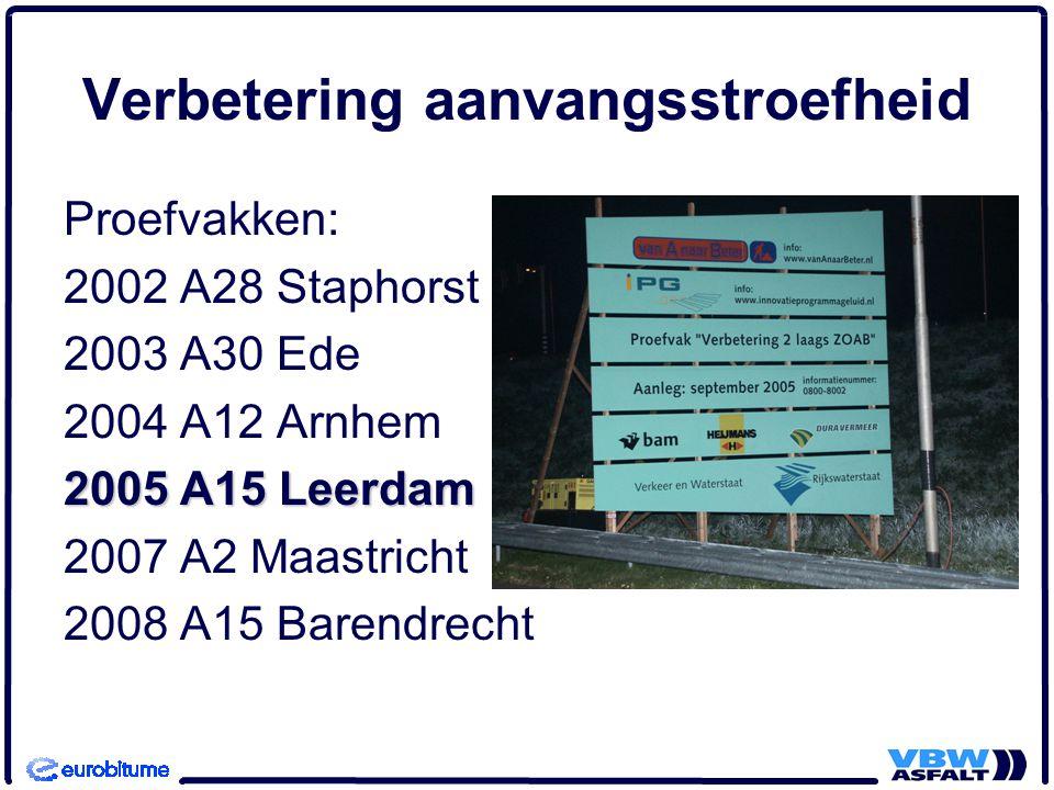 Verbetering aanvangsstroefheid Proefvakken: 2002 A28 Staphorst 2003 A30 Ede 2004 A12 Arnhem 2005 A15 Leerdam 2007 A2 Maastricht 2008 A15 Barendrecht