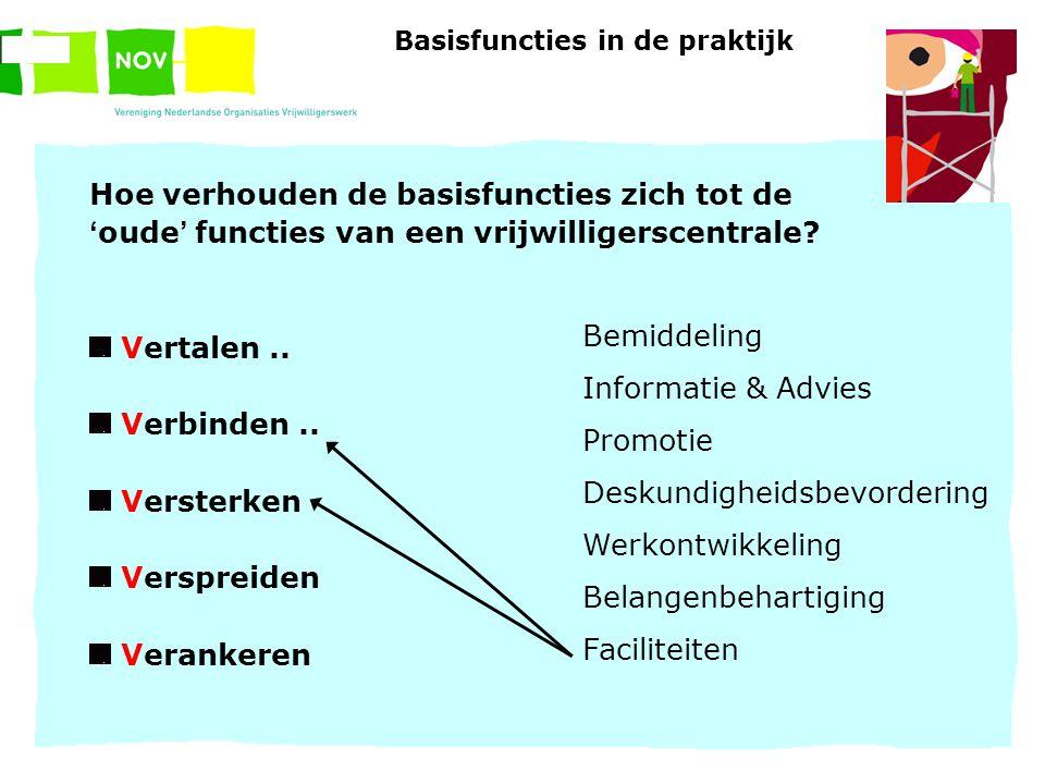 Basisfuncties in de praktijk Hoe verhouden de basisfuncties zich tot de ' oude ' functies van een vrijwilligerscentrale? Vertalen.. Verbinden.. Verste