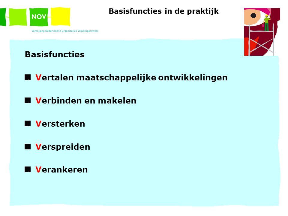 Basisfuncties in de praktijk Basisfuncties Vertalen maatschappelijke ontwikkelingen Verbinden en makelen Versterken Verspreiden Verankeren