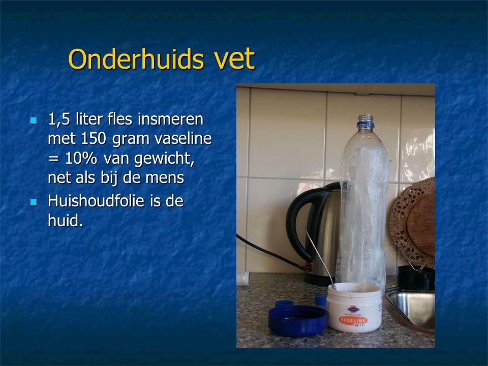 Onderhuids vet  1,5 liter fles insmeren met 150 gram vaseline = 10% van gewicht, net als bij de mens  Huishoudfolie is de huid.