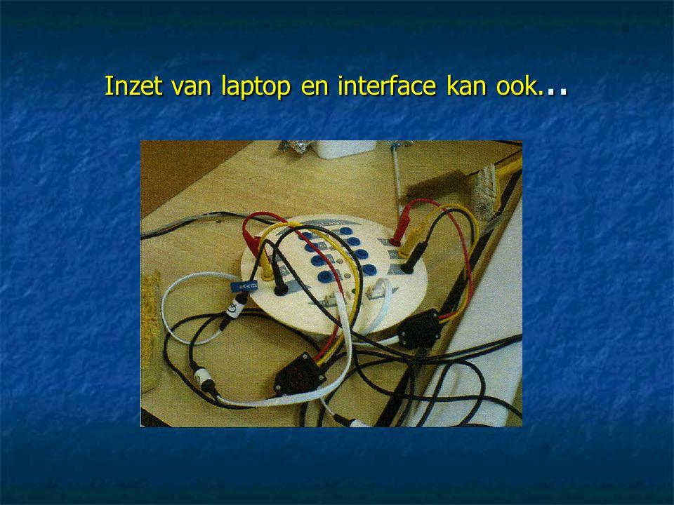 Inzet van laptop en interface kan ook...