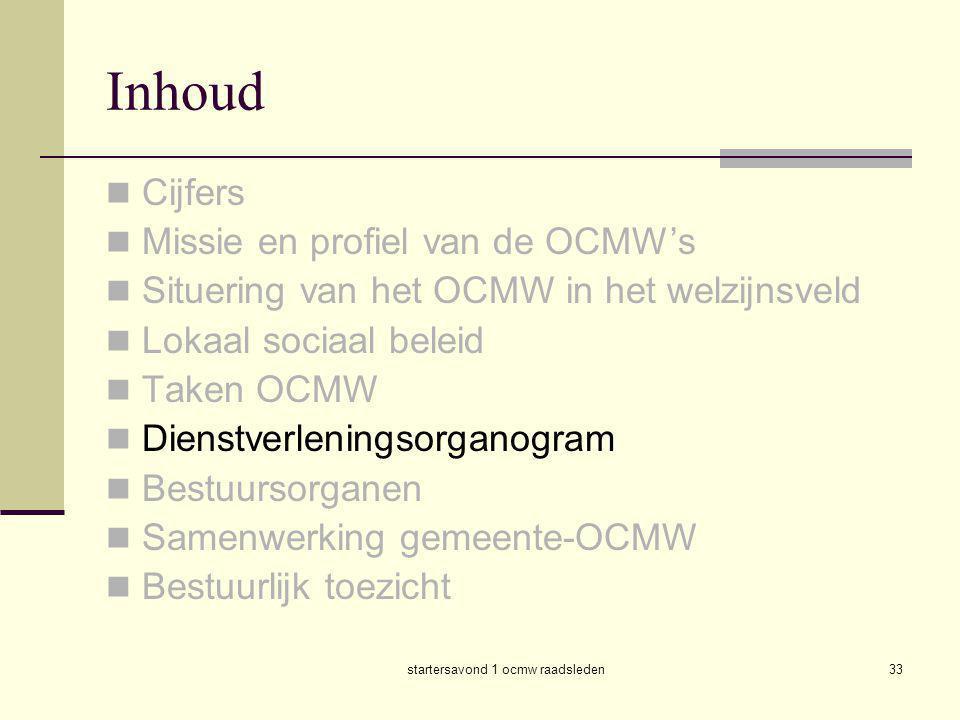 startersavond 1 ocmw raadsleden33 Inhoud  Cijfers  Missie en profiel van de OCMW's  Situering van het OCMW in het welzijnsveld  Lokaal sociaal bel