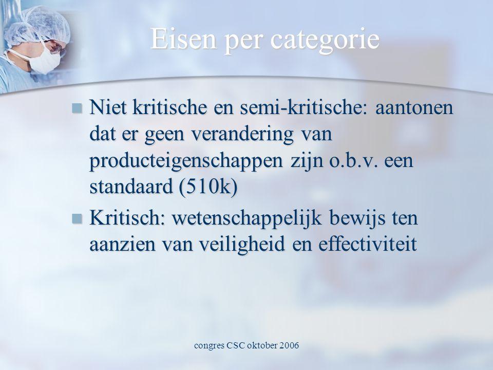 congres CSC oktober 2006 Eisen per categorie  Niet kritische en semi-kritische: aantonen dat er geen verandering van producteigenschappen zijn o.b.v.