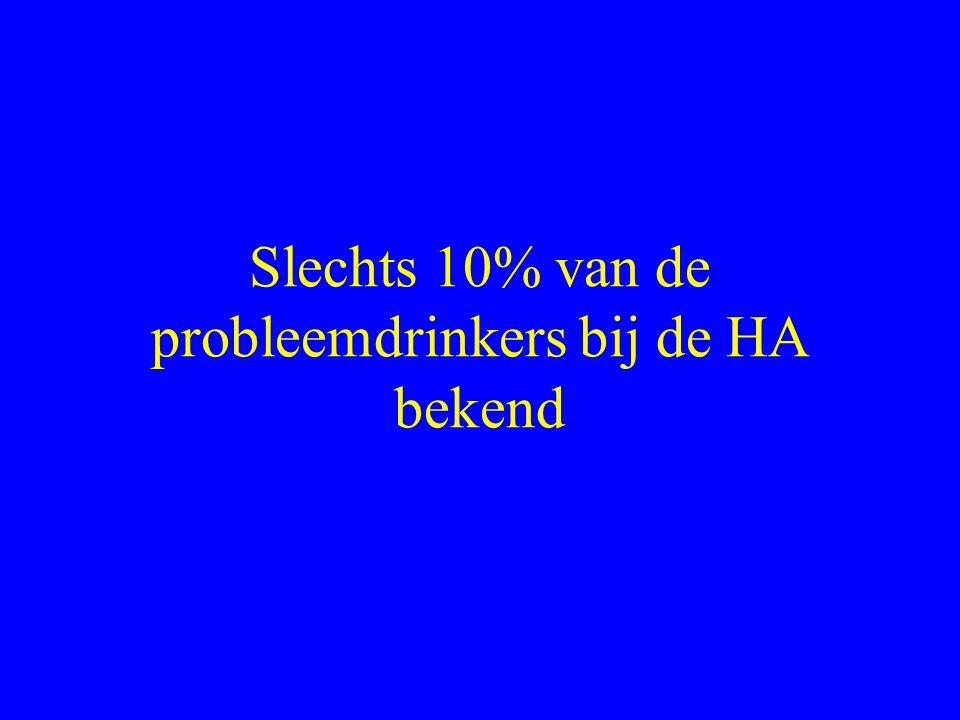 Slechts 10% van de probleemdrinkers bij de HA bekend