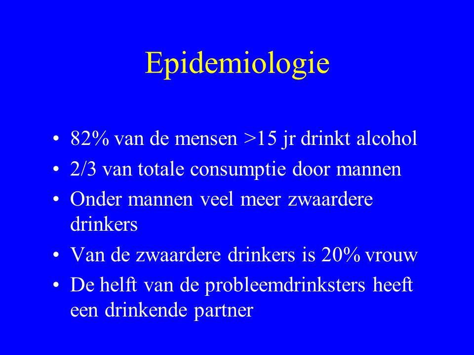 Alcoholgebruik en seksualiteit -it provokes the desire, but it takes away the performance -bij chronisch drankgebruik libidoverlies en impotentie,anorgasmie - dronken vrouwen worden gezien als seksueel ontremd en beschikbaar