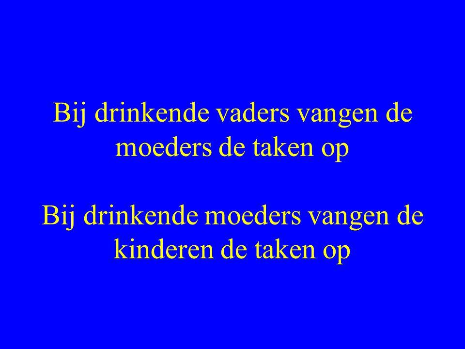 Bij drinkende vaders vangen de moeders de taken op Bij drinkende moeders vangen de kinderen de taken op