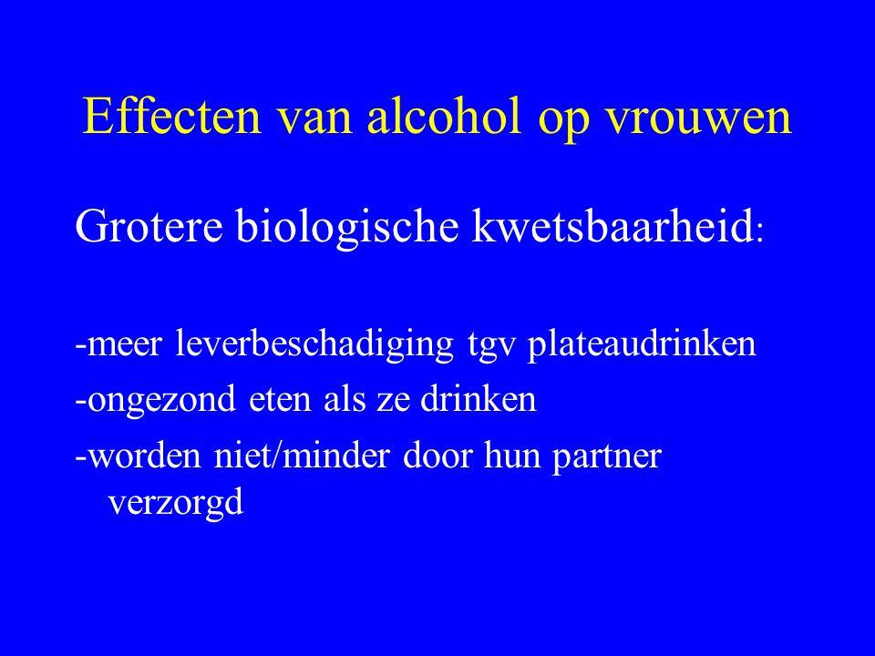 Effecten van alcohol op vrouwen Grotere biologische kwetsbaarheid : -meer leverbeschadiging tgv plateaudrinken -ongezond eten als ze drinken -worden niet/minder door hun partner verzorgd