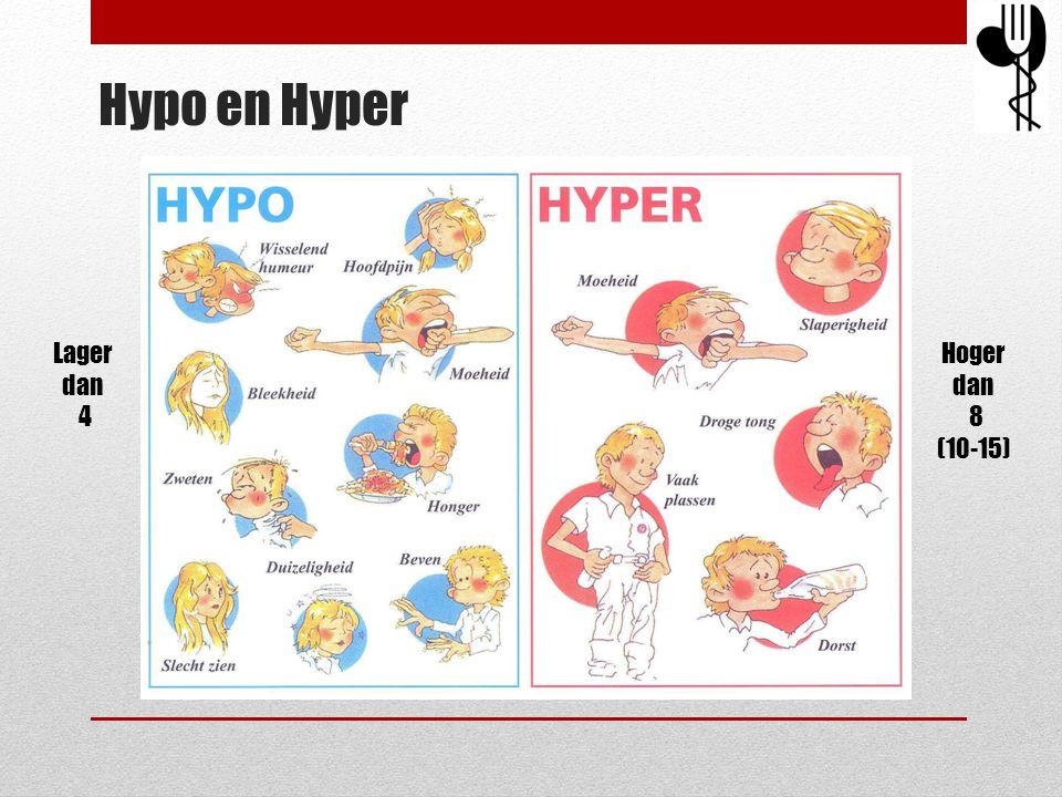 Hypo en Hyper Lager dan 4 Hoger dan 8 (10-15)
