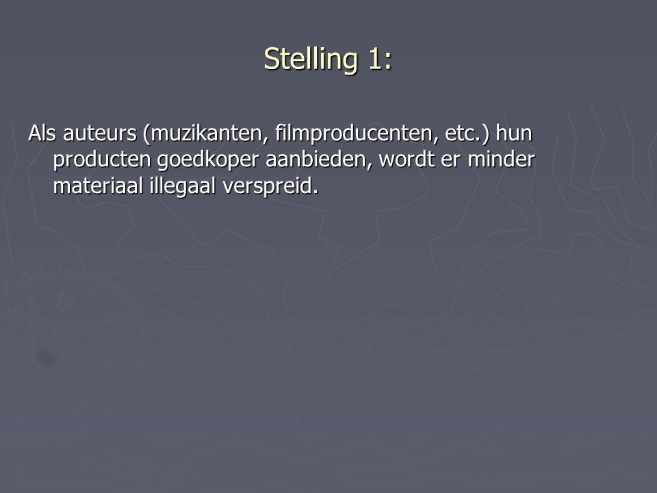 Stelling 1: Als auteurs (muzikanten, filmproducenten, etc.) hun producten goedkoper aanbieden, wordt er minder materiaal illegaal verspreid.