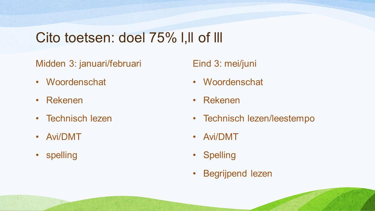 Cito toetsen: doel 75% l,ll of lll Midden 3: januari/februari •Woordenschat •Rekenen •Technisch lezen •Avi/DMT •spelling Eind 3: mei/juni •Woordenscha