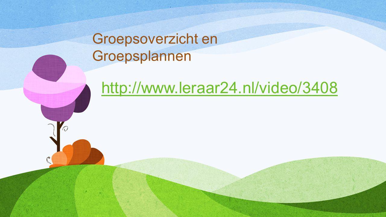 http://www.leraar24.nl/video/3408 Groepsoverzicht en Groepsplannen