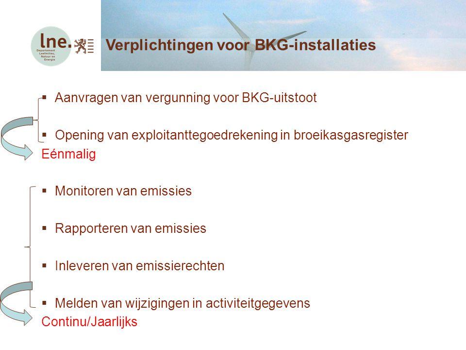  Aanvragen van vergunning voor BKG-uitstoot  Opening van exploitanttegoedrekening in broeikasgasregister Eénmalig  Monitoren van emissies  Rapport
