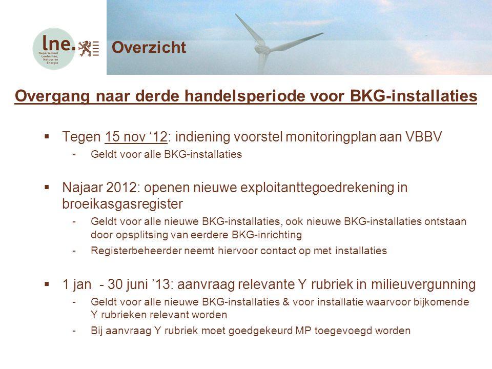 Overgang naar derde handelsperiode voor BKG-installaties  Tegen 15 nov '12: indiening voorstel monitoringplan aan VBBV -Geldt voor alle BKG-installat