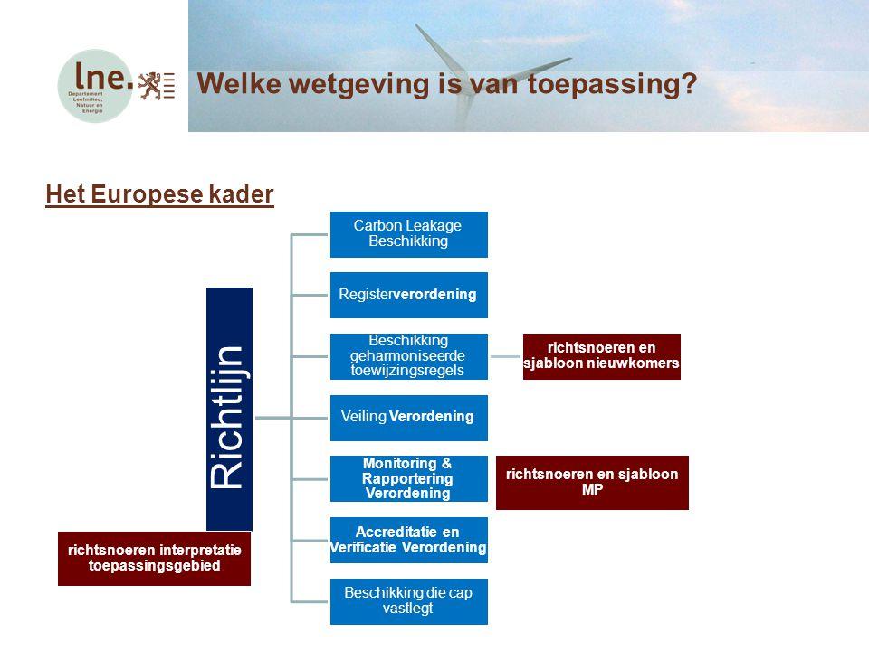 Toepassingsgebied EU ETS in Vlarem  Welke activiteiten vallen onder emissiehandel.