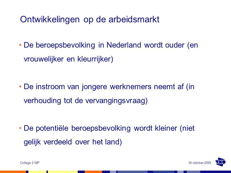30 oktober 2009College 2 NIP Ontwikkelingen op de arbeidsmarkt •De beroepsbevolking in Nederland wordt ouder (en vrouwelijker en kleurrijker) •De instroom van jongere werknemers neemt af (in verhouding tot de vervangingsvraag) •De potentiële beroepsbevolking wordt kleiner (niet gelijk verdeeld over het land)
