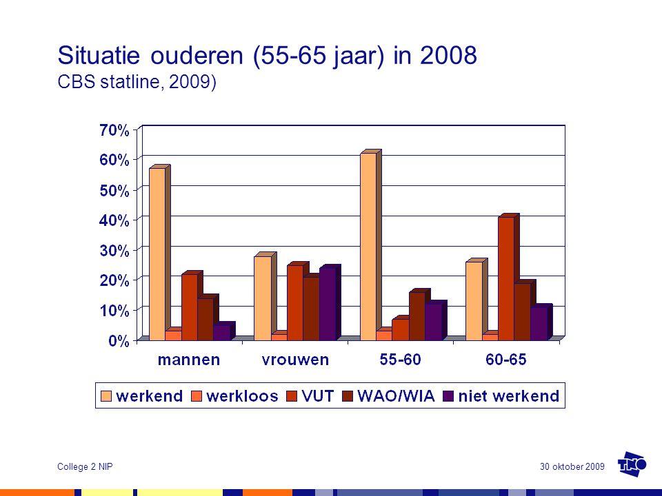 30 oktober 2009College 2 NIP Situatie ouderen (55-65 jaar) in 2008 CBS statline, 2009)