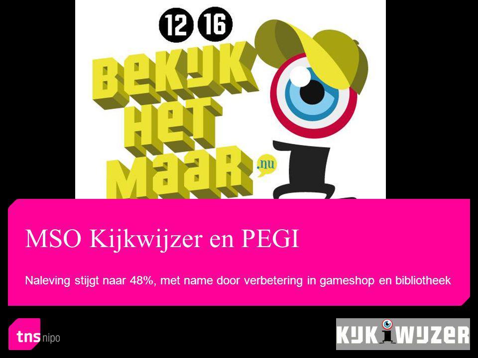 MSO Kijkwijzer en PEGI Naleving stijgt naar 48%, met name door verbetering in gameshop en bibliotheek