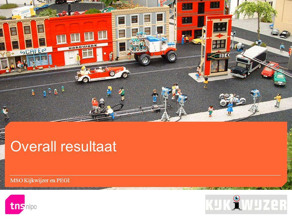Overall resultaat MSO Kijkwijzer en PEGI