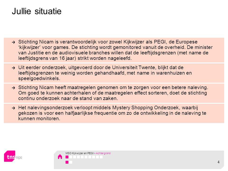 Stichting Nicam is verantwoordelijk voor zowel Kijkwijzer als PEGI, de Europese 'kijkwijzer' voor games. De stichting wordt gemonitored vanuit de over