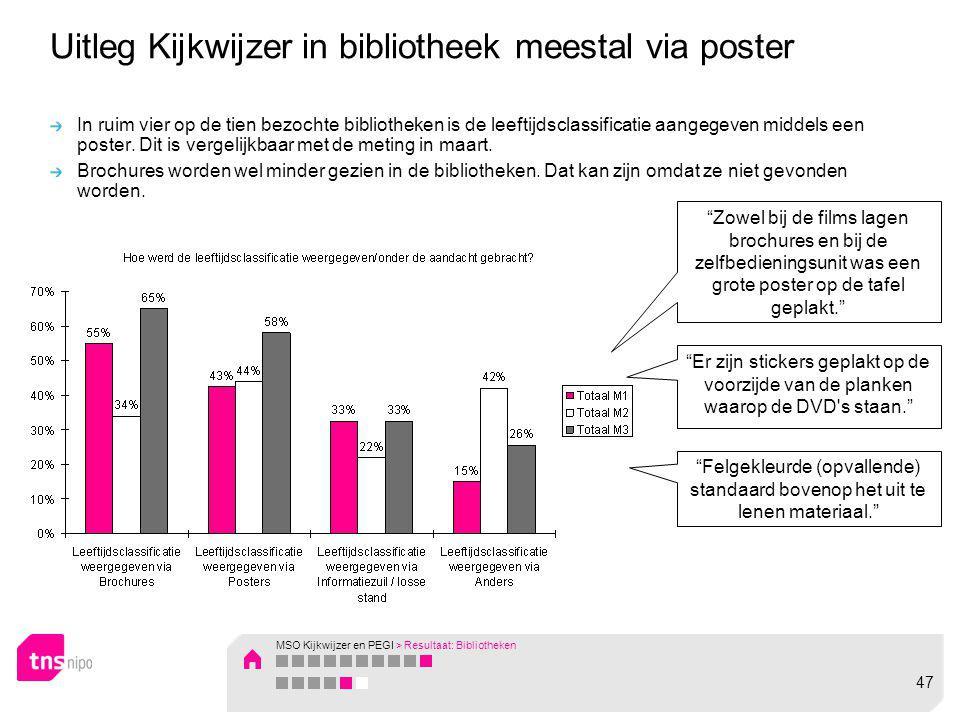 Uitleg Kijkwijzer in bibliotheek meestal via poster In ruim vier op de tien bezochte bibliotheken is de leeftijdsclassificatie aangegeven middels een