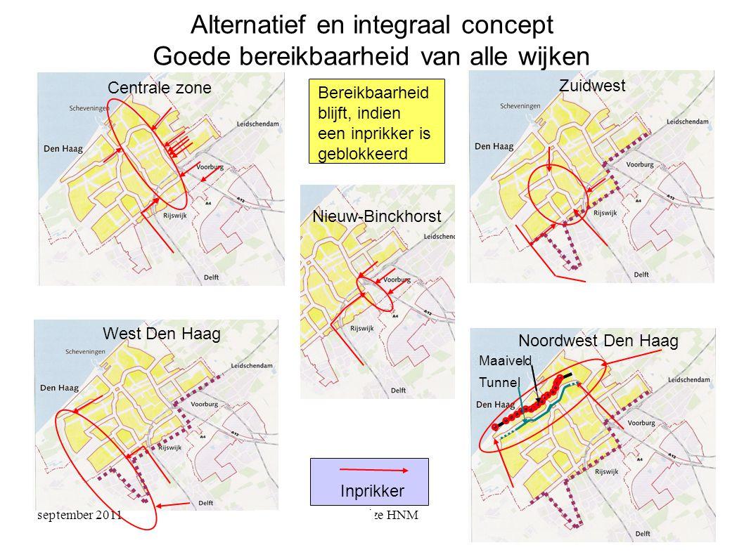 september 2011Zienswijze HNM5 Alternatief en integraal concept Goede bereikbaarheid van alle wijken Nieuw-Binckhorst Zuidwest Noordwest Den Haag Maaiveld Tunnel West Den Haag Inprikker Centrale zone Bereikbaarheid blijft, indien een inprikker is geblokkeerd