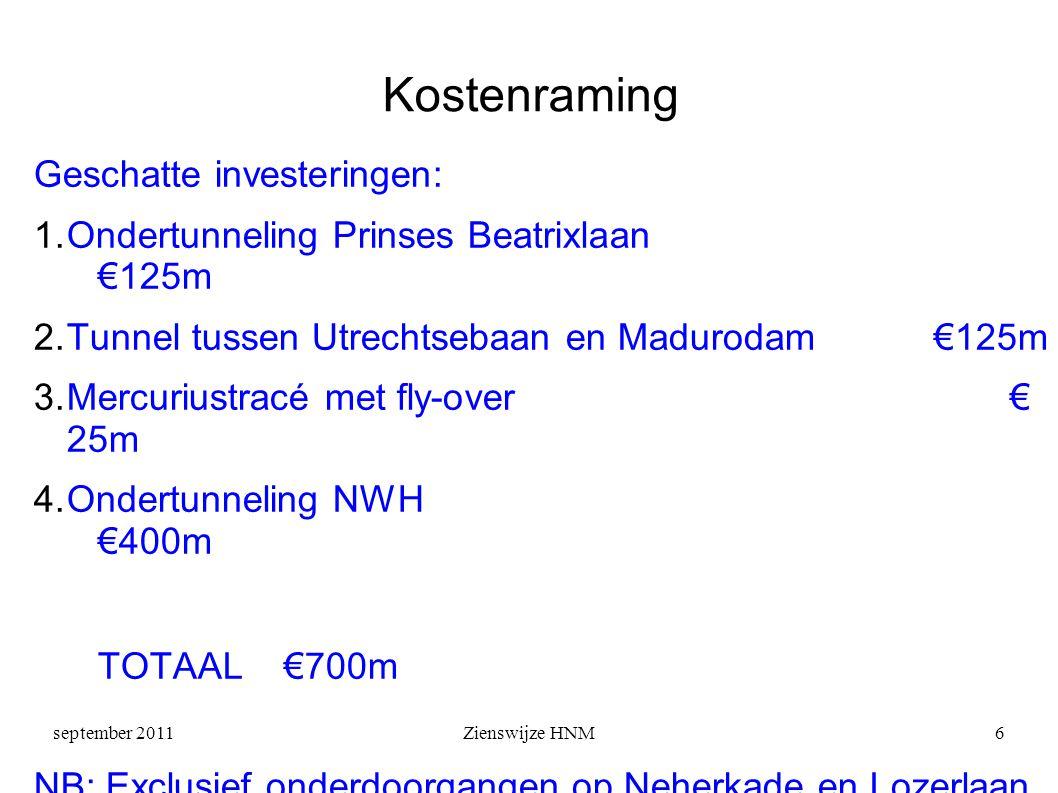 september 2011Zienswijze HNM6 Kostenraming Geschatte investeringen: 1.Ondertunneling Prinses Beatrixlaan €125m 2.Tunnel tussen Utrechtsebaan en Madurodam €125m 3.Mercuriustracé met fly-over € 25m 4.Ondertunneling NWH €400m TOTAAL €700m NB: Exclusief onderdoorgangen op Neherkade en Lozerlaan