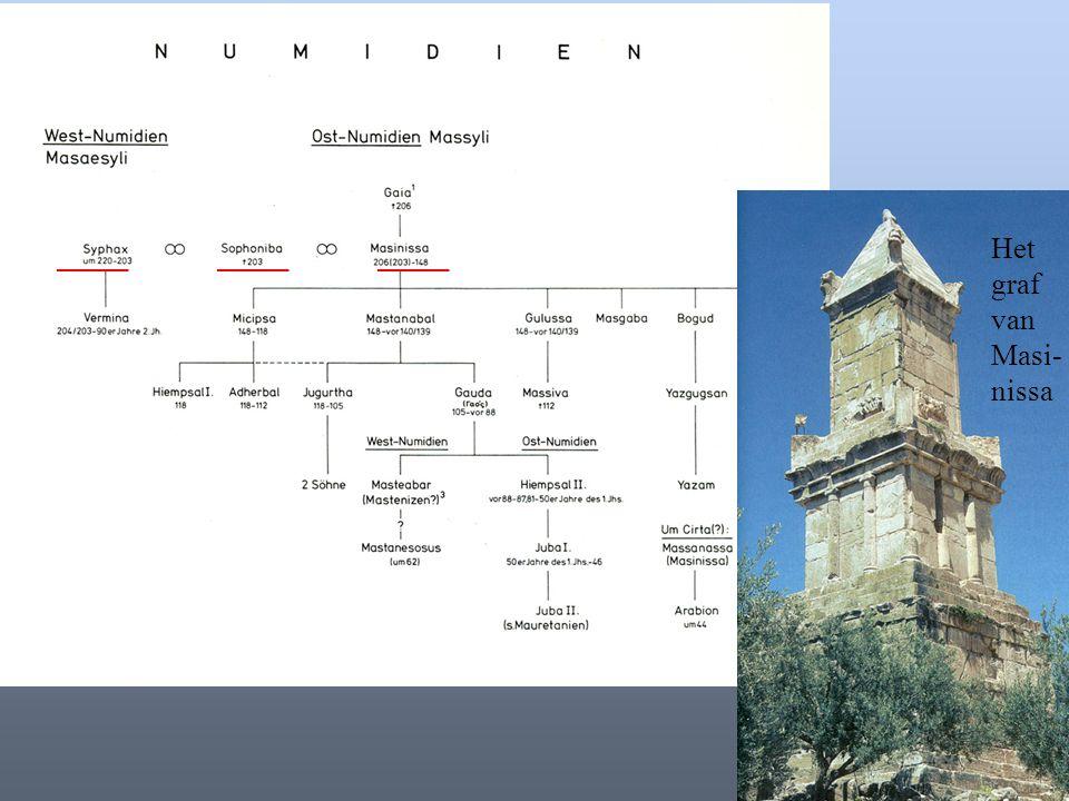 ____ ____ ____ Het graf van Masi- nissa